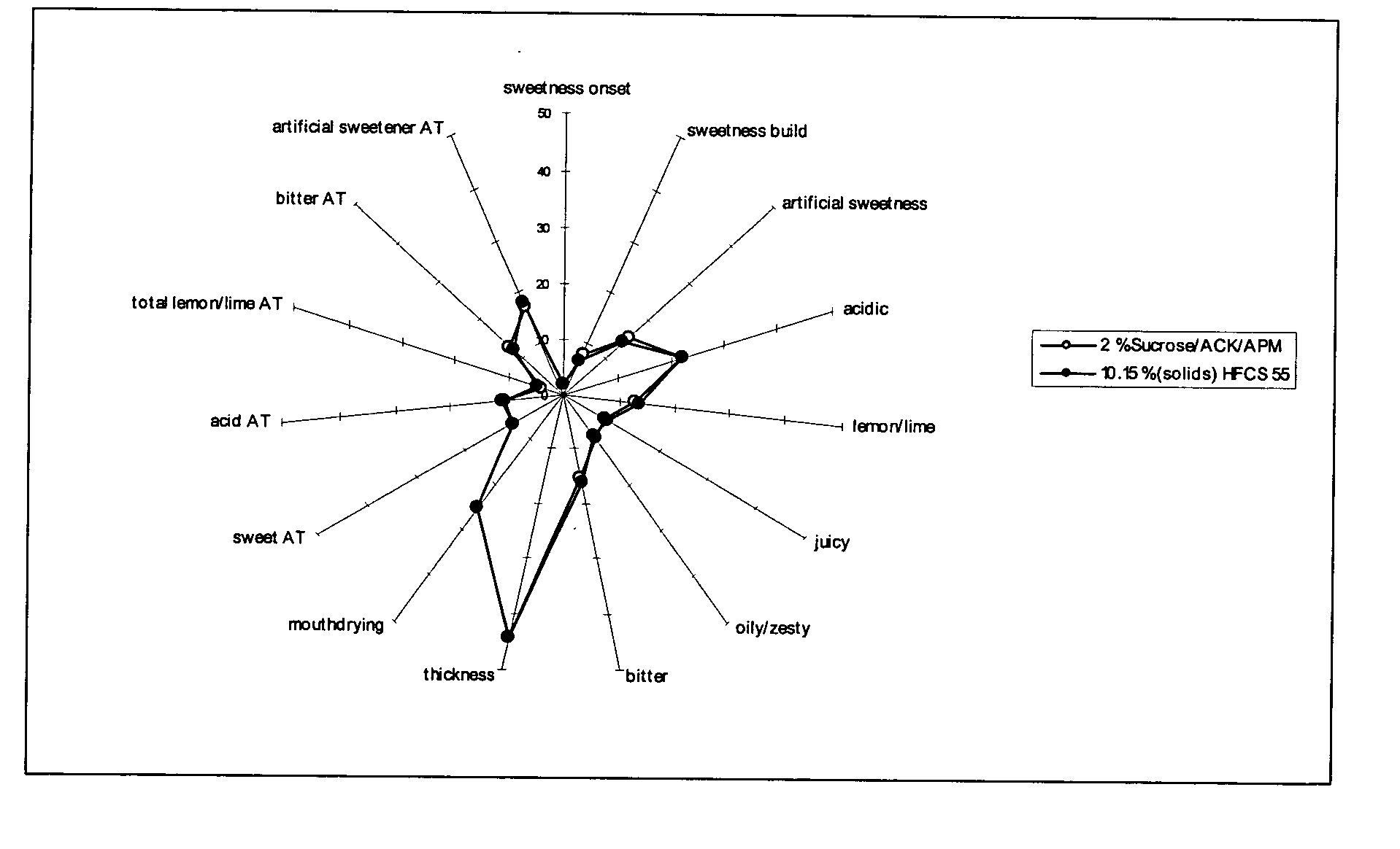 Figure US20050013916A1-20050120-P00007