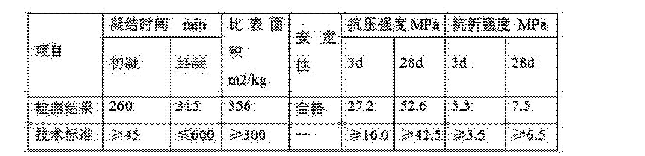 Figure CN103936373AD00041