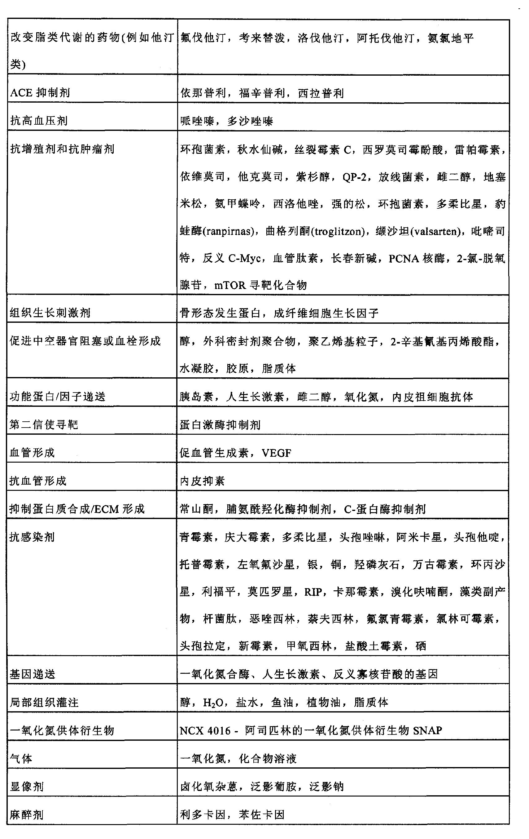 Figure CN102307469AD00221
