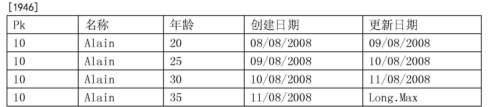 Figure CN102656557BD01081