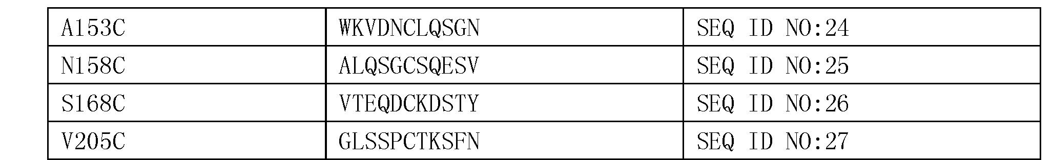 Figure CN103068406BD00411