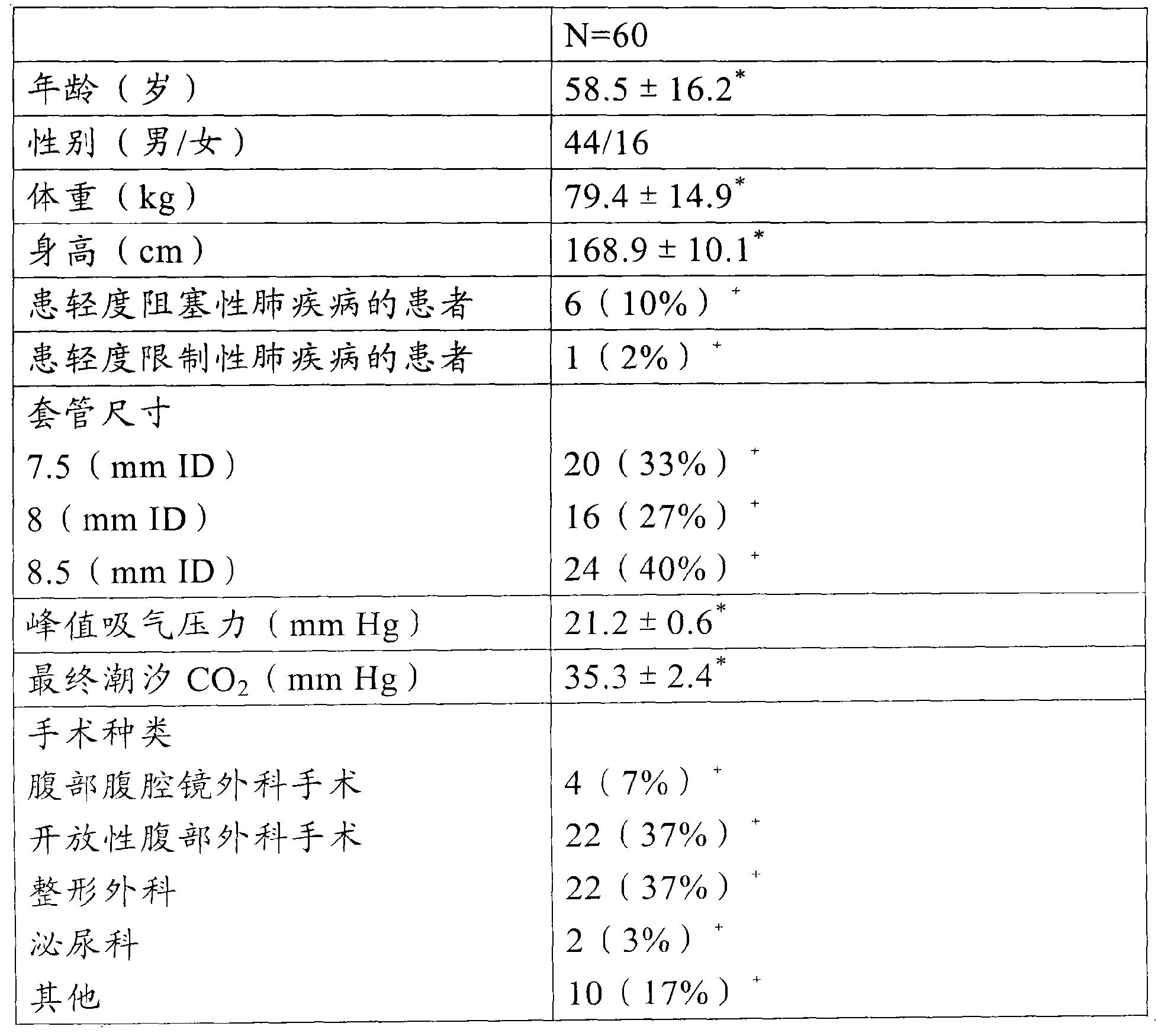 Figure CN102038992BD00251