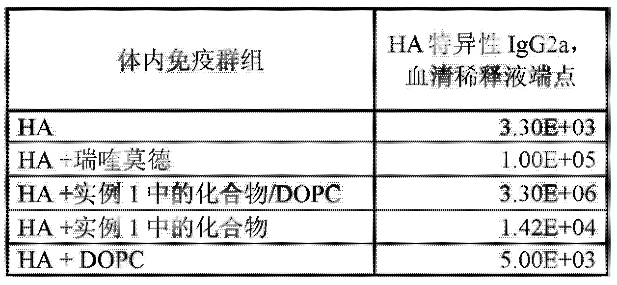 Figure CN103097386AD00081