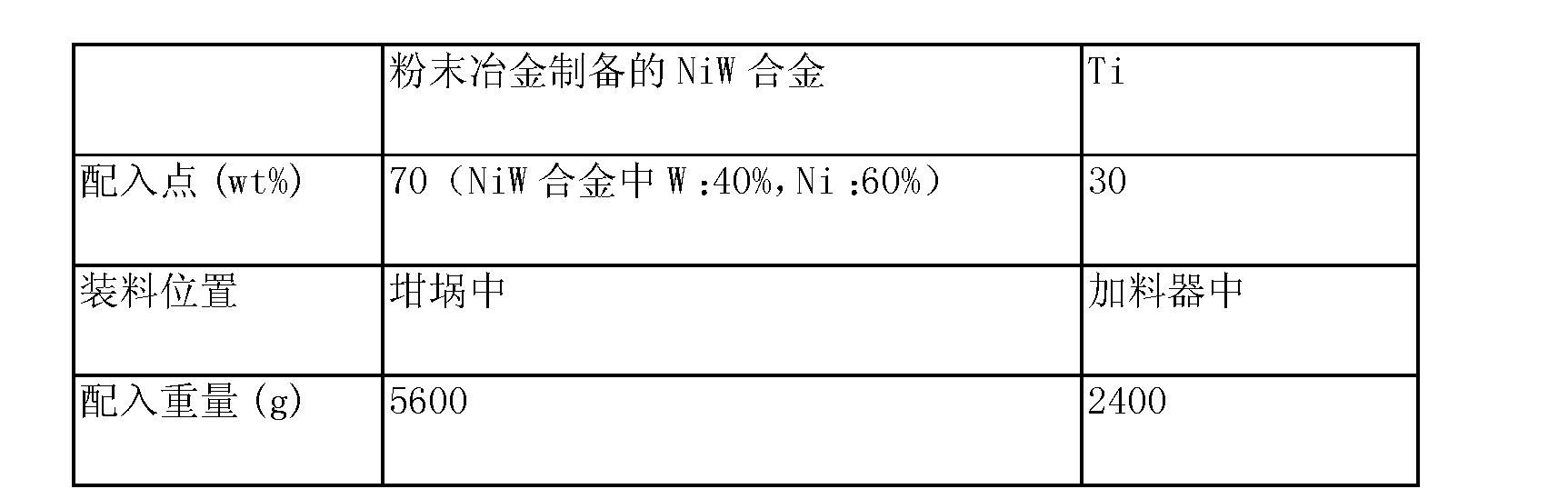 Figure CN103305723AD00062