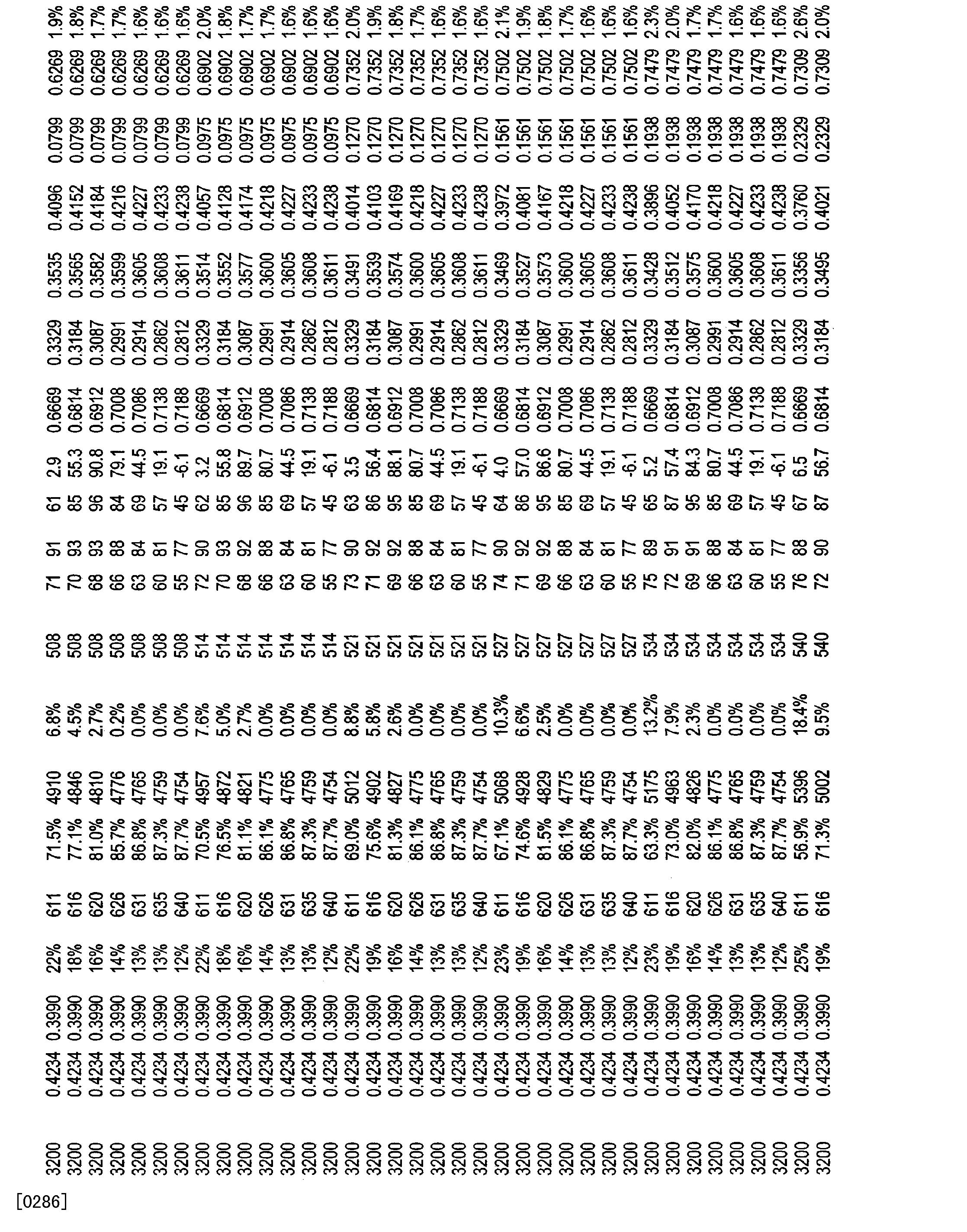 Figure CN101821544BD01131