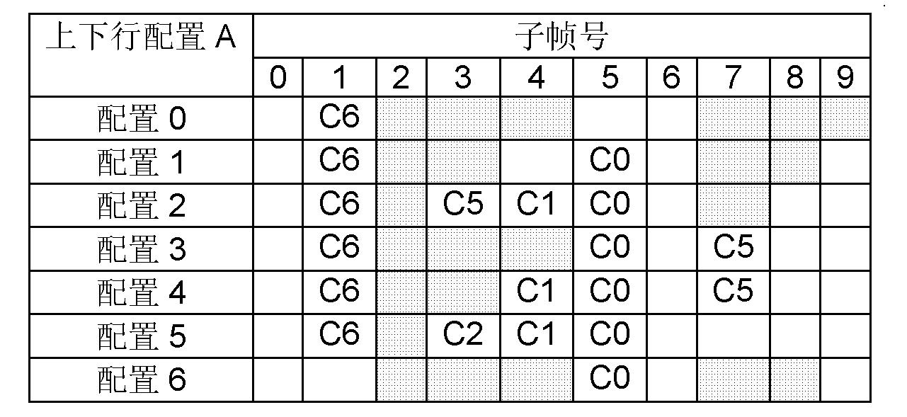 Figure CN102594438AD00291