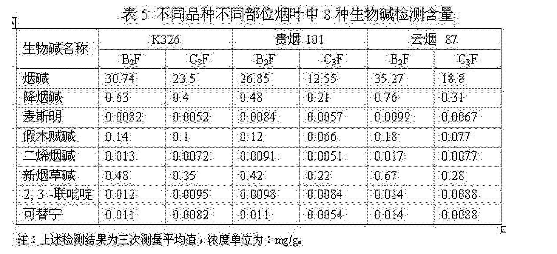 Figure CN102565231BD00072