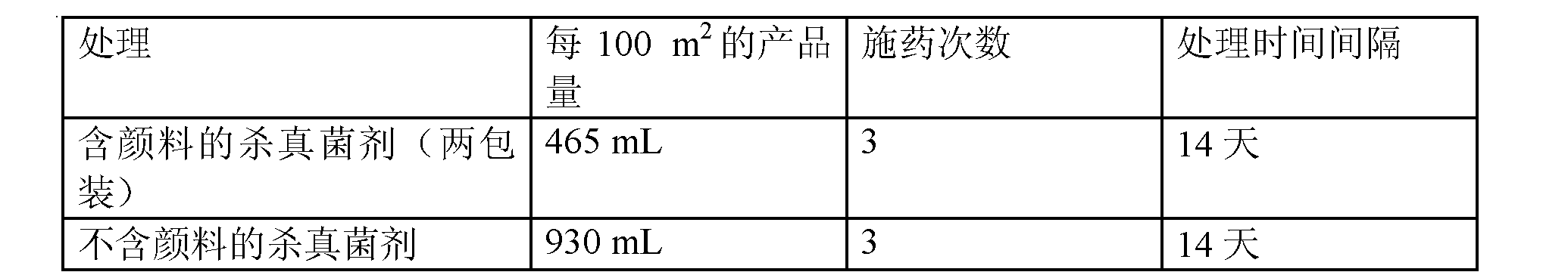 Figure CN102215692AD00141