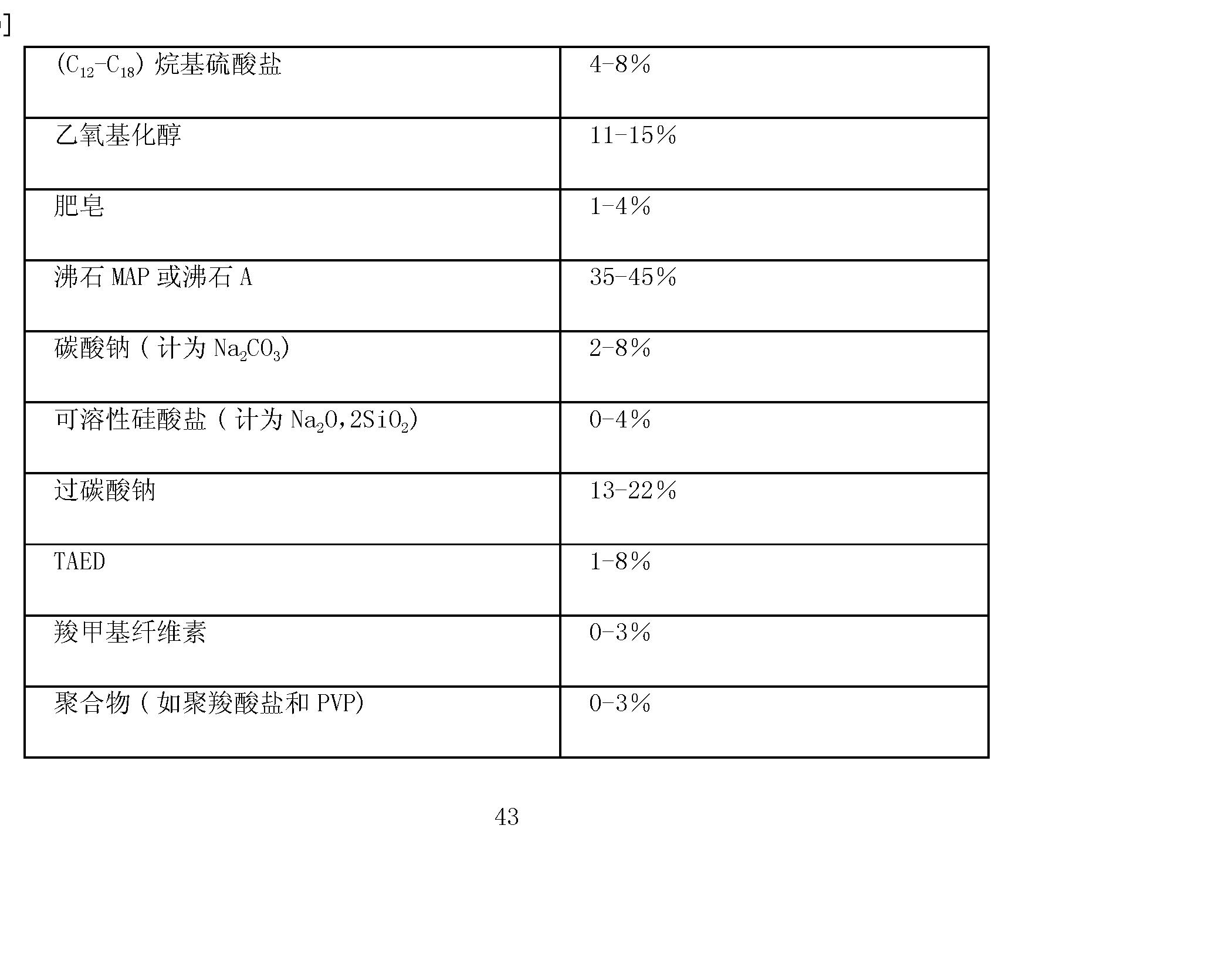 Figure CN102146362AD00432