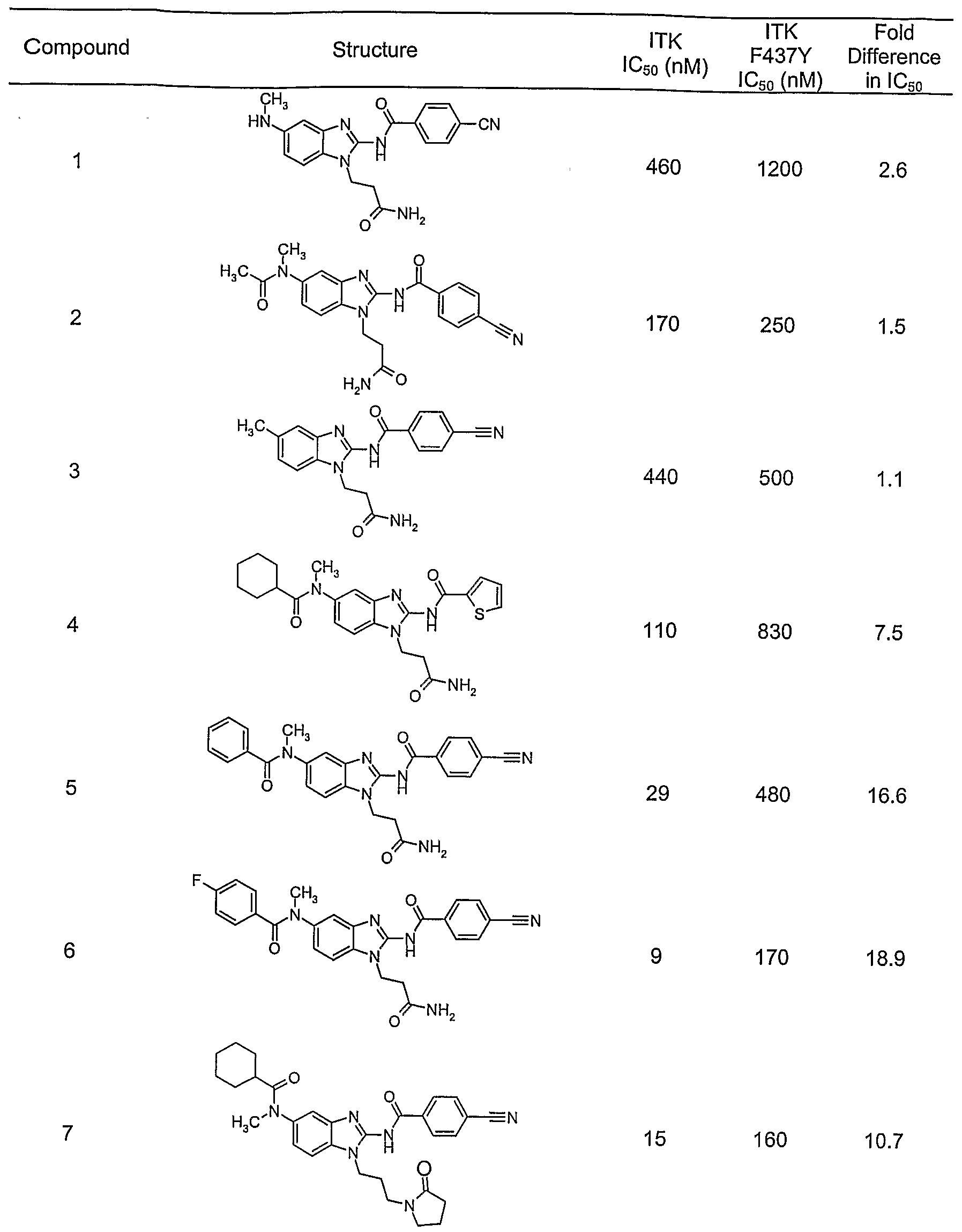 WO2005066335A1 - Crystal structure of the interleukin-2-inducible
