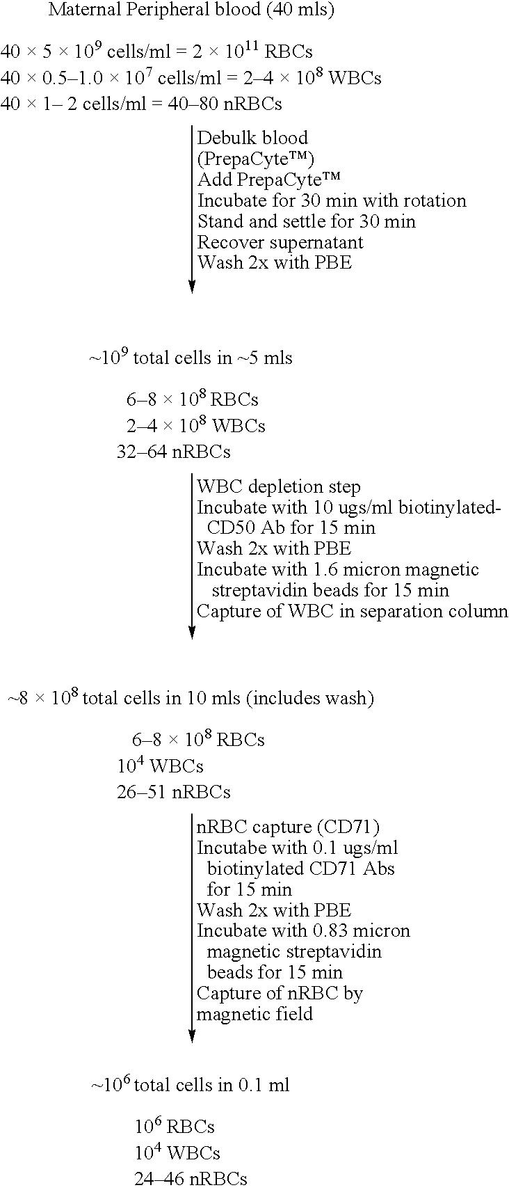 Figure US20040142463A1-20040722-C00002