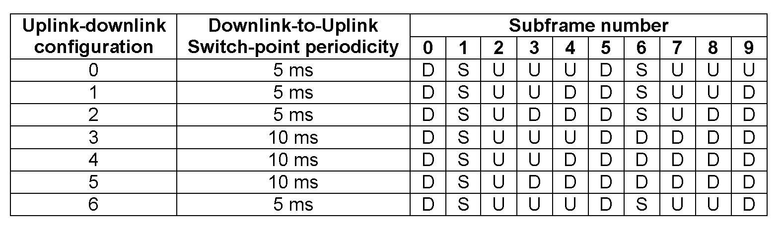 Figure PCTKR2014006889-appb-T000001
