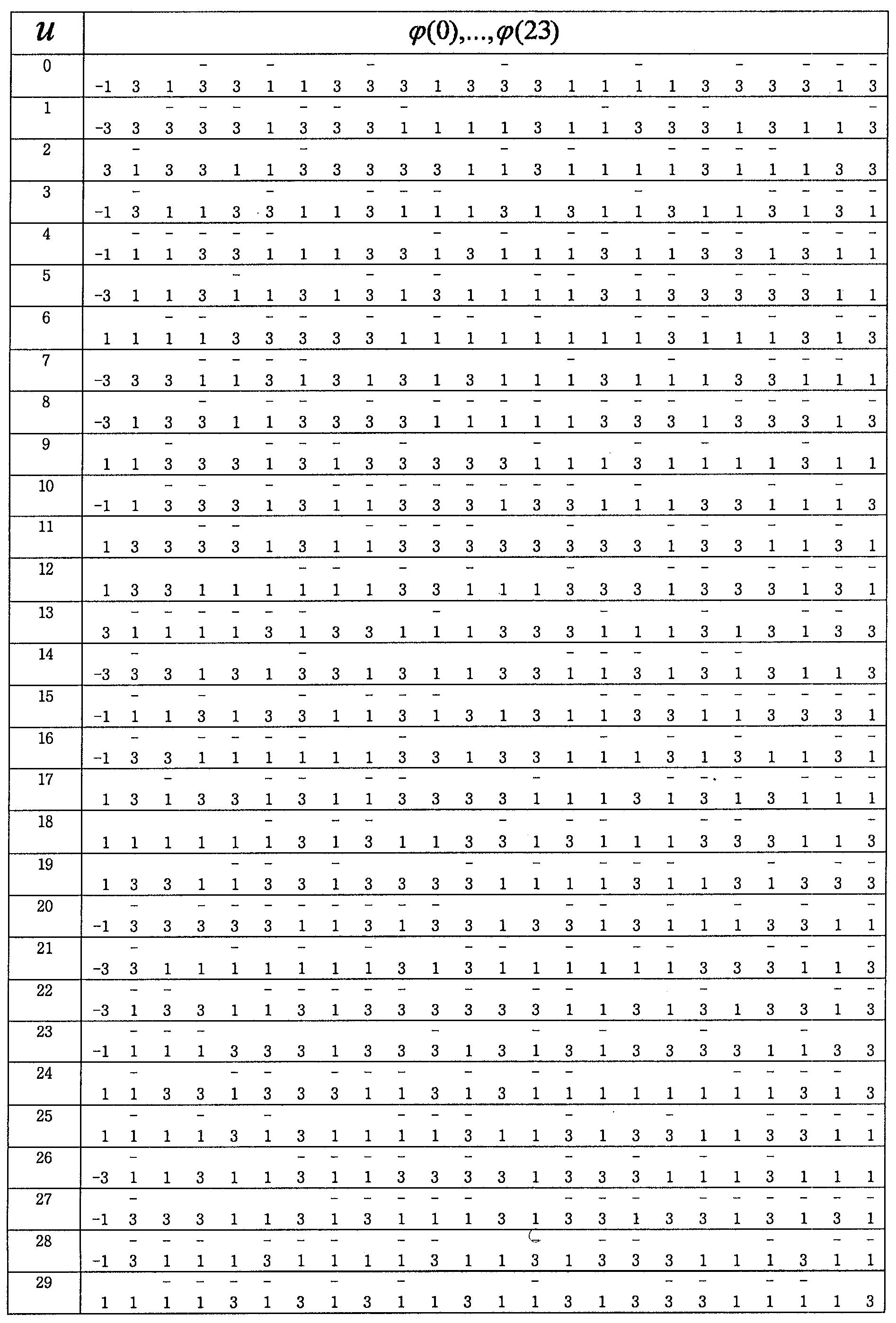 Figure 112011500627815-pat00163