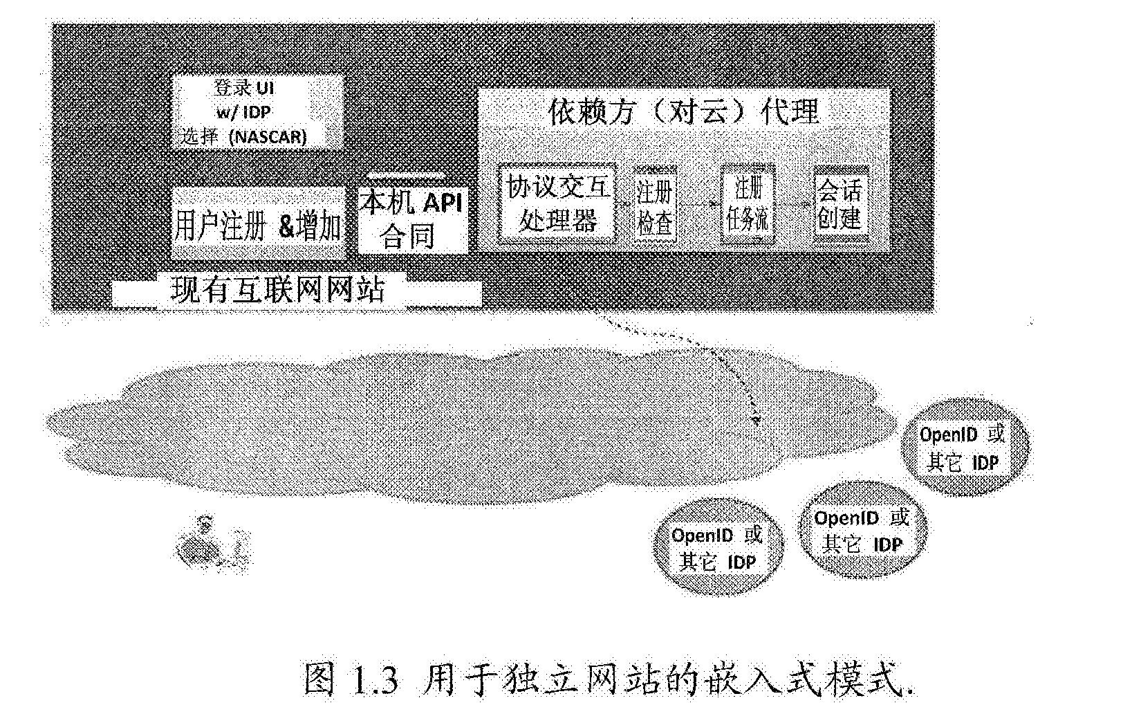 Figure CN104255007BD00361