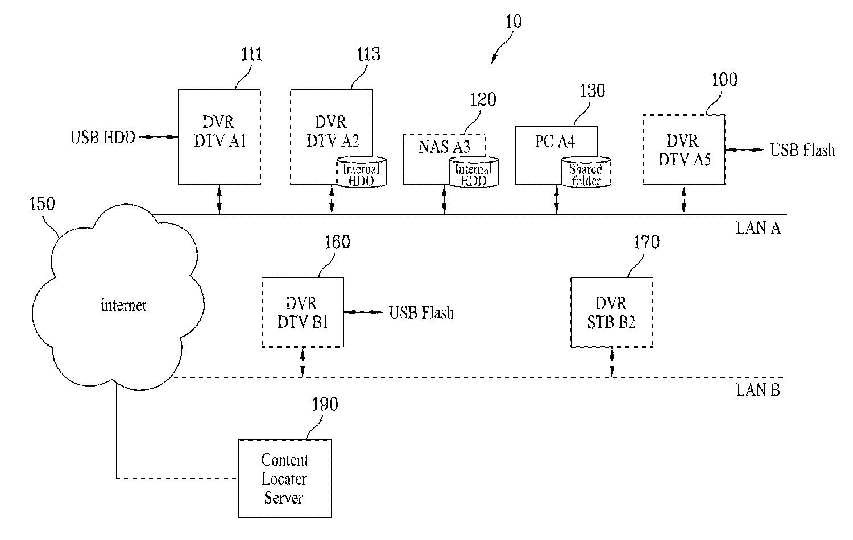 Figure R1020080033602