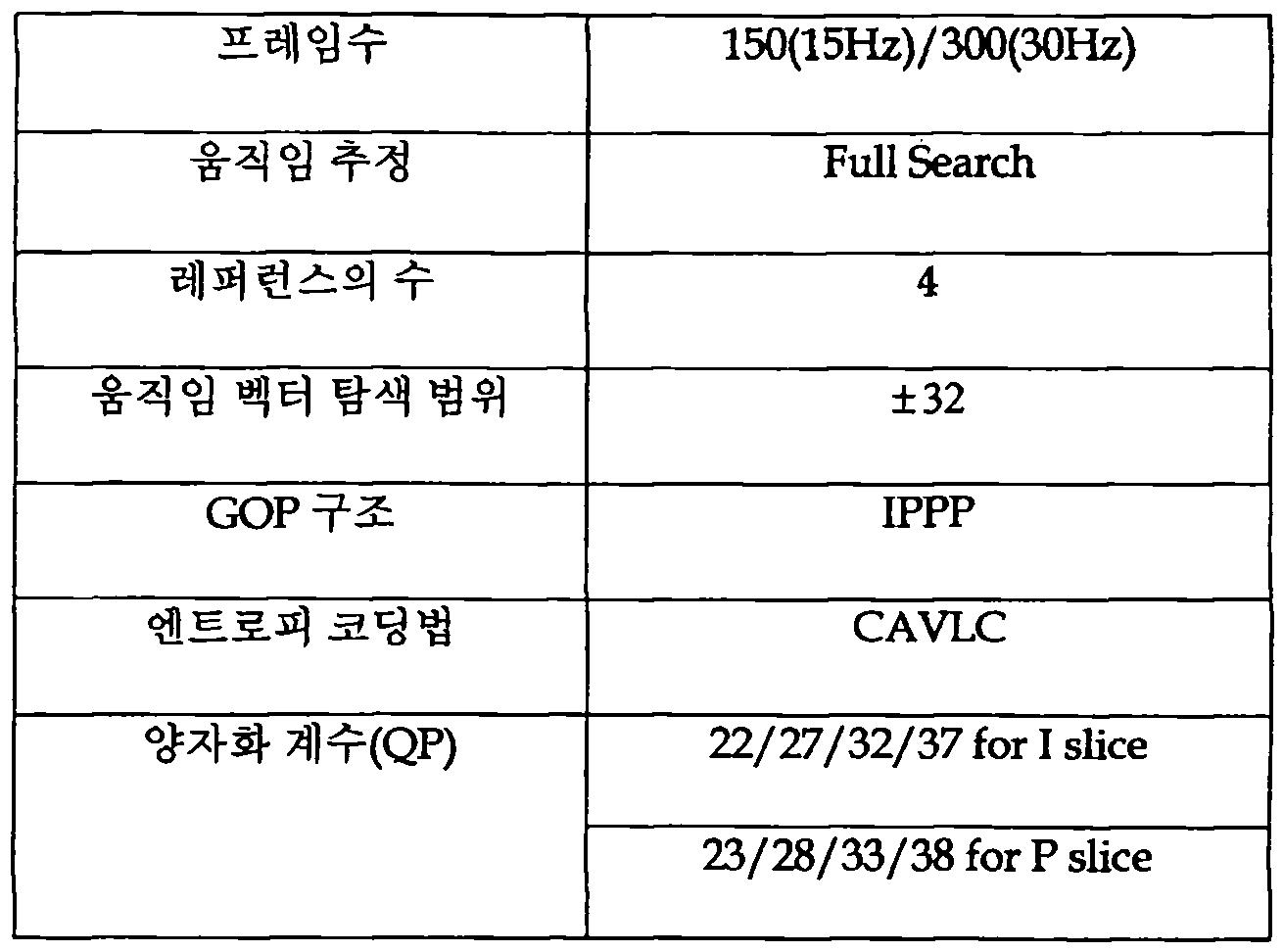 Figure 112017019472858-pat00009