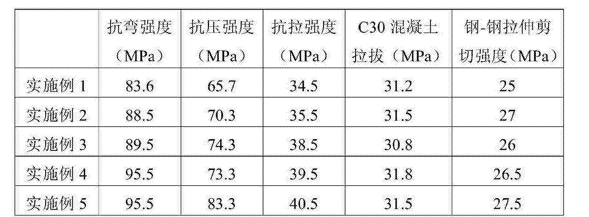 Figure CN106700992AD00111