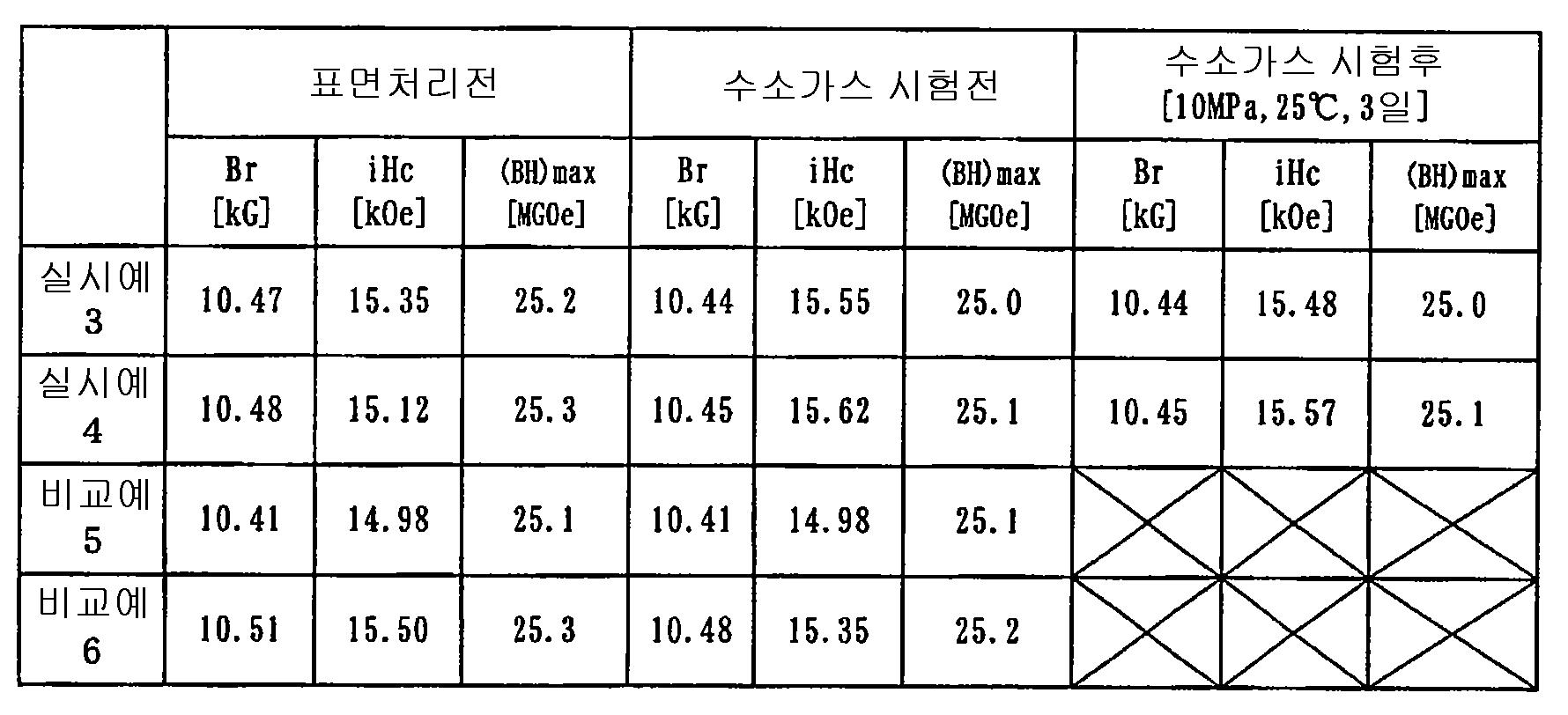 Figure 112004027437911-pct00004