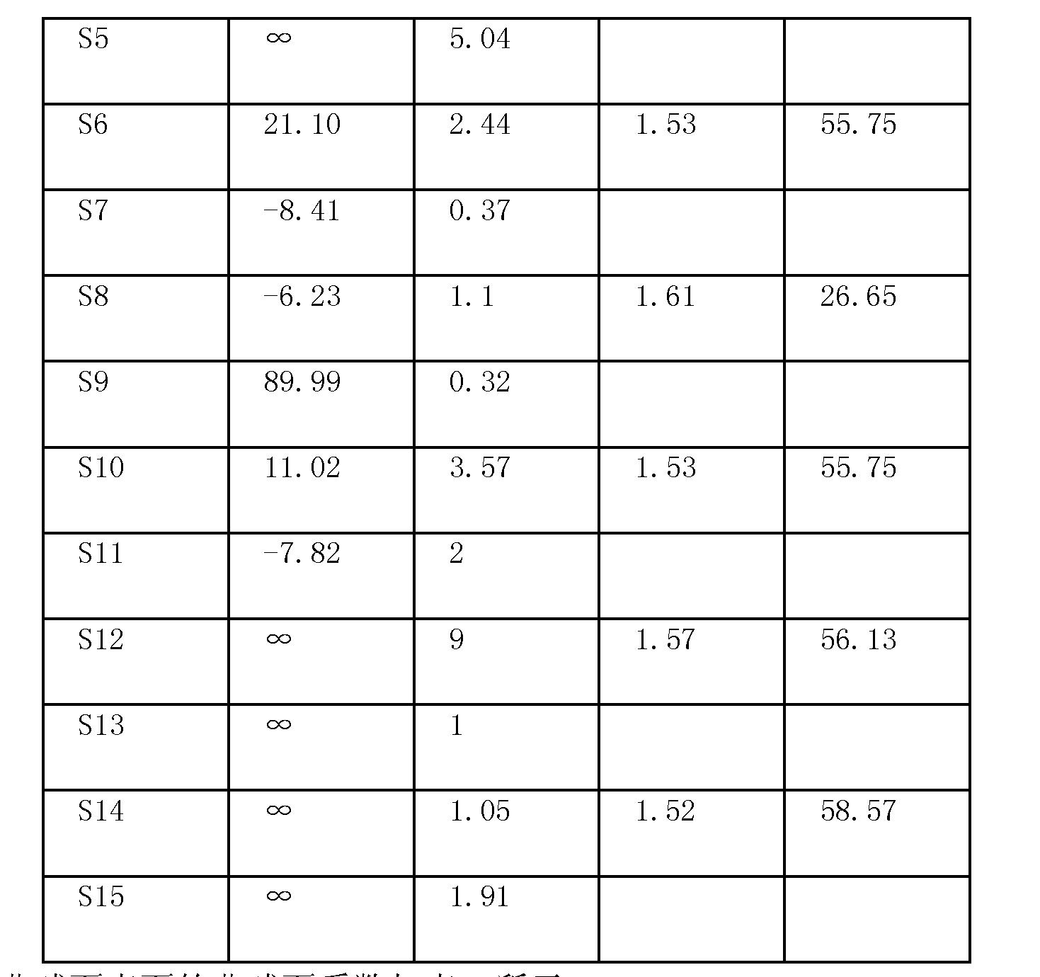 Figure CN101726833BD00051