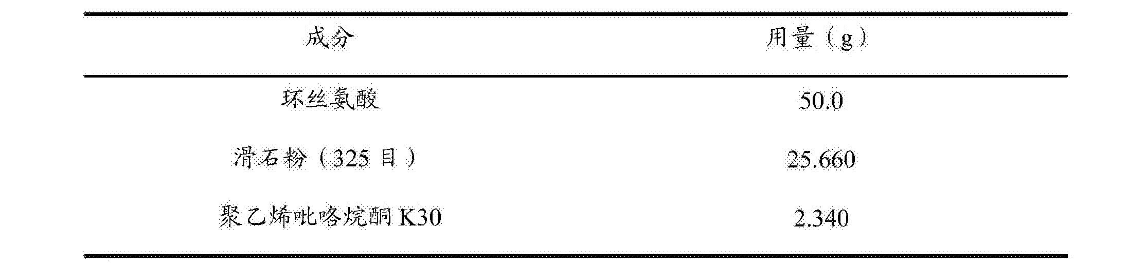 Figure CN105476976BD00241