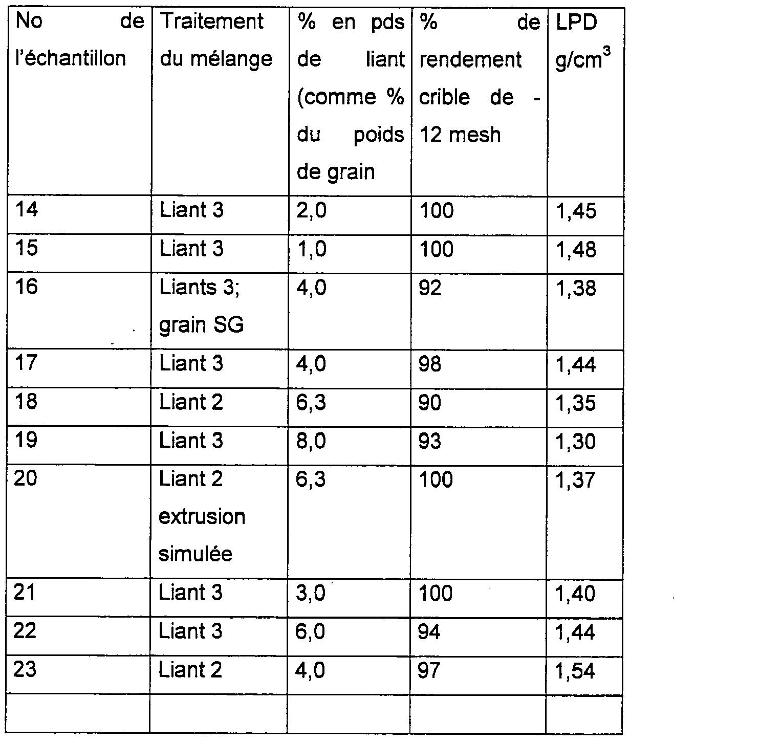 Figure LU91109A1D00411