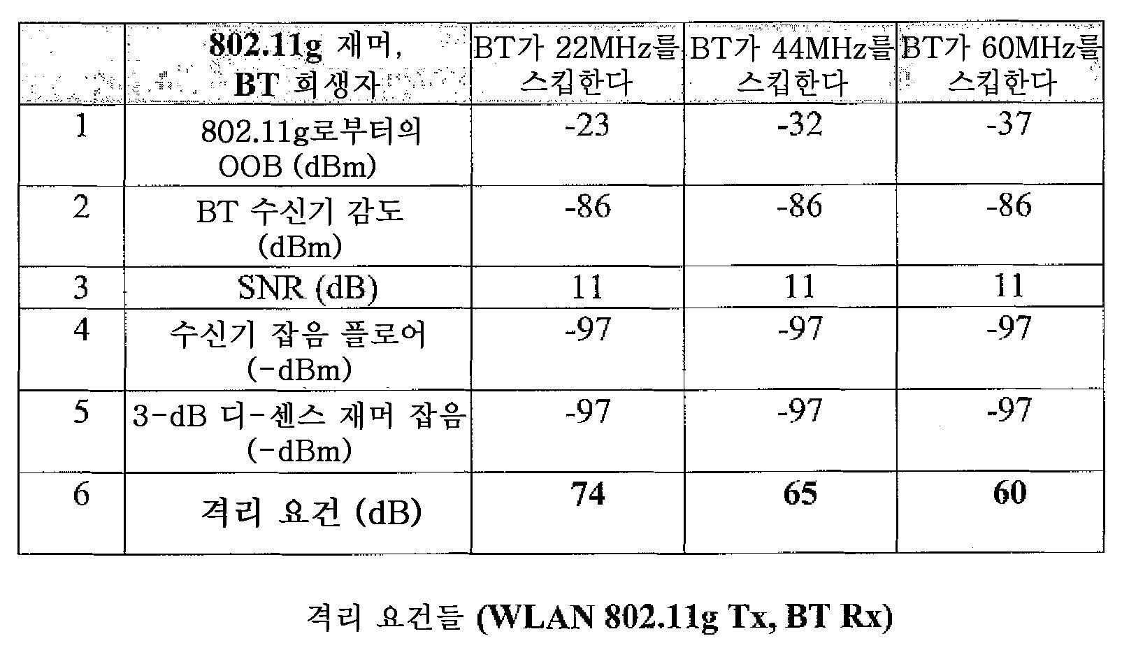 Figure 112012035714636-pct00002