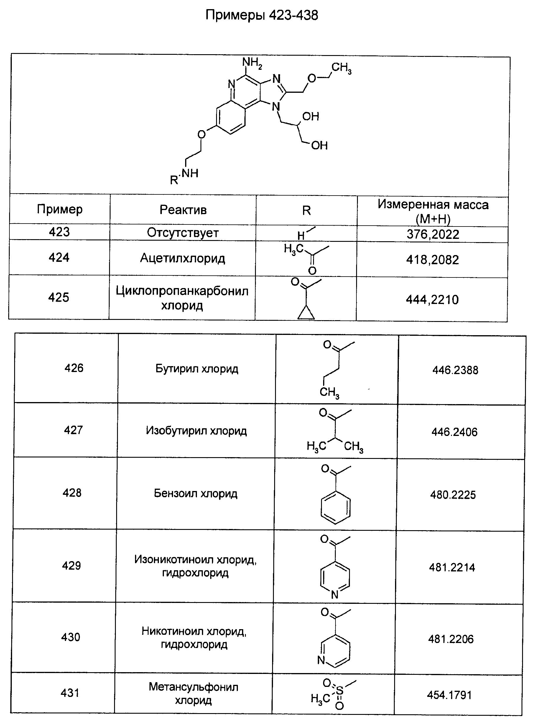 Figure 00000297