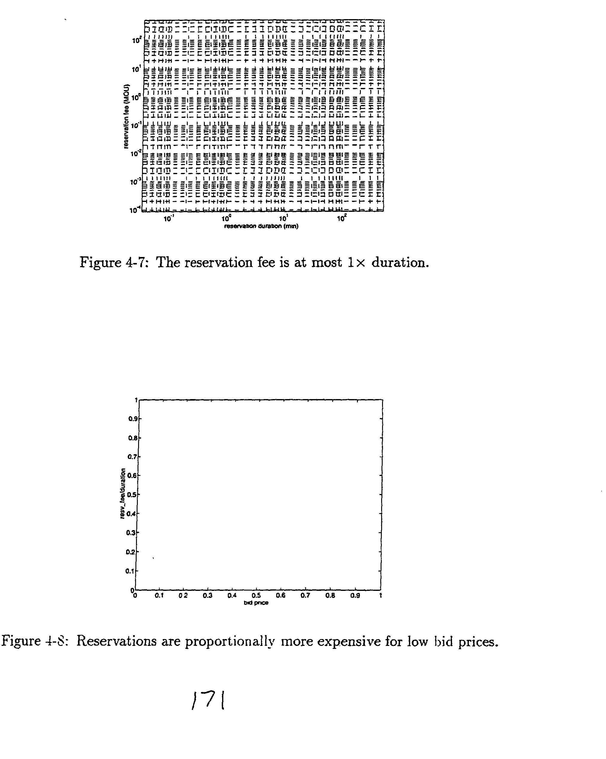 Figure US20030101124A1-20030529-P00055