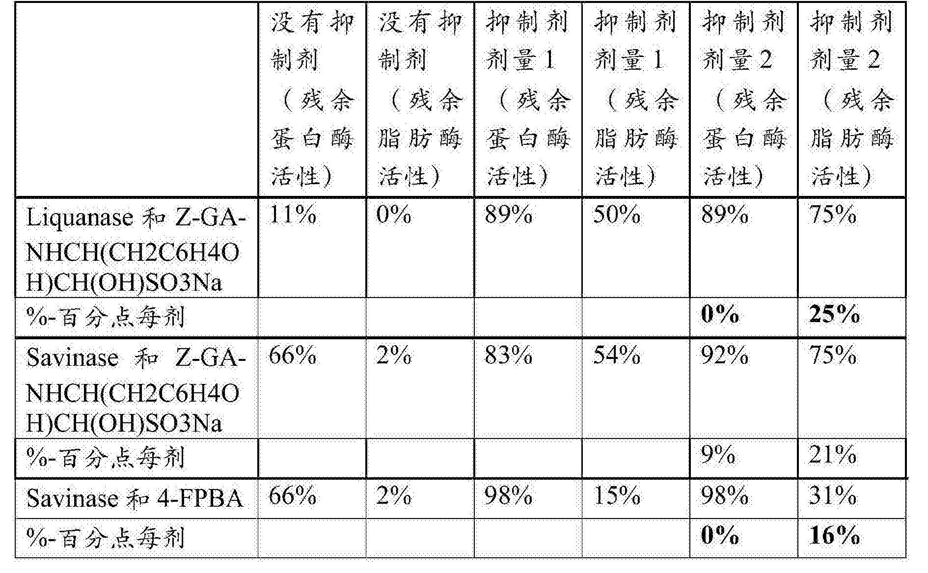 Figure CN106471110AD00351