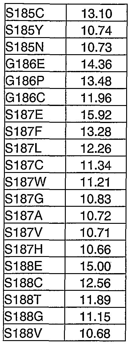 Figure imgf000294_0003