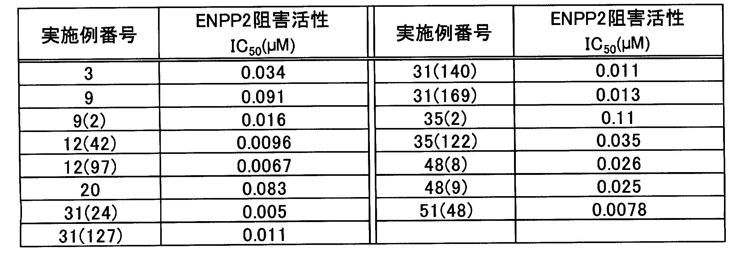 Figure JPOXMLDOC01-appb-T000145