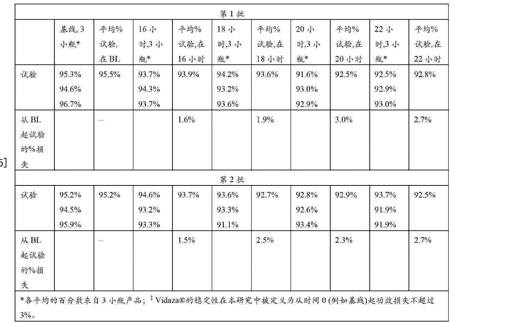 Figure CN103338753AD00631