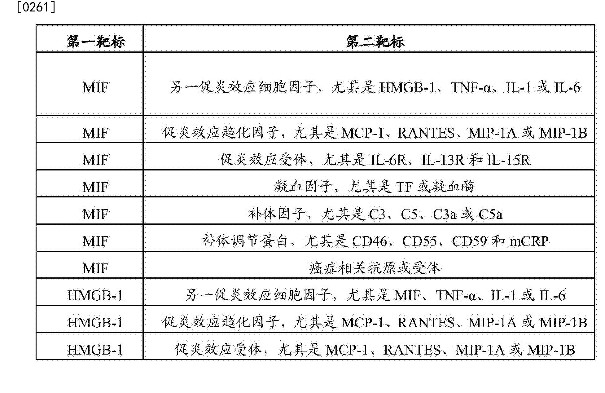 Figure CN105709237AD00411