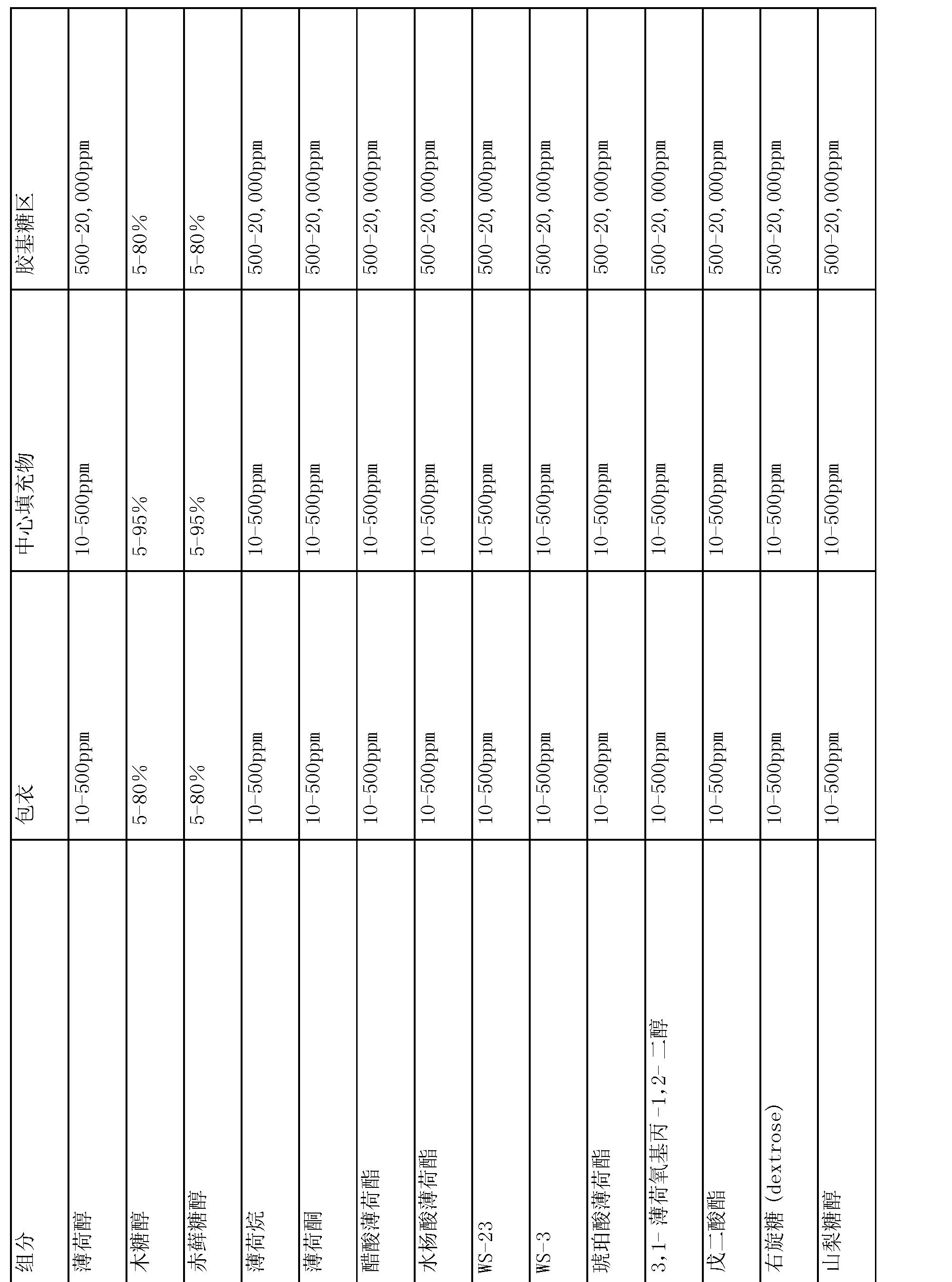 Figure CN101511202BD00421