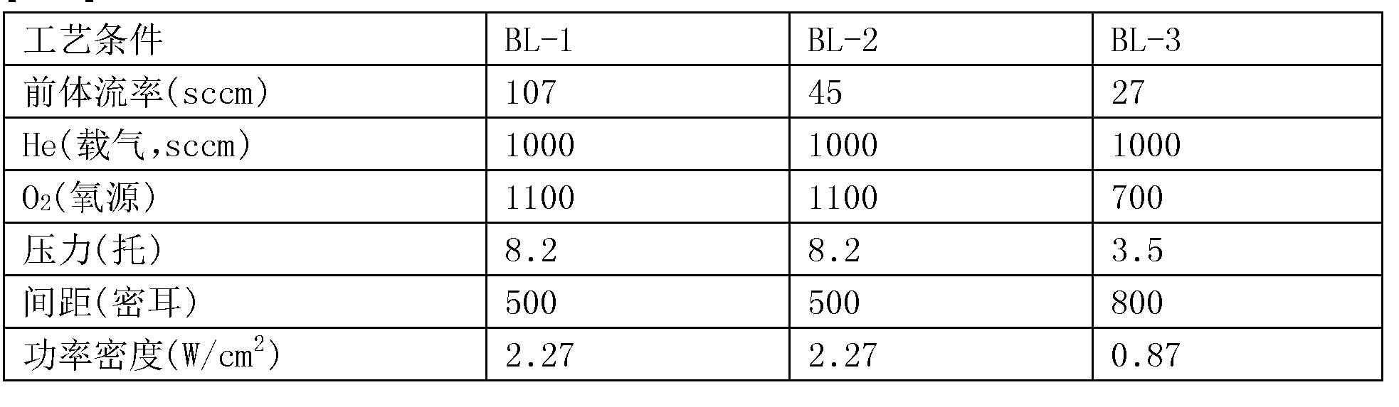 Figure CN104284997BD00181