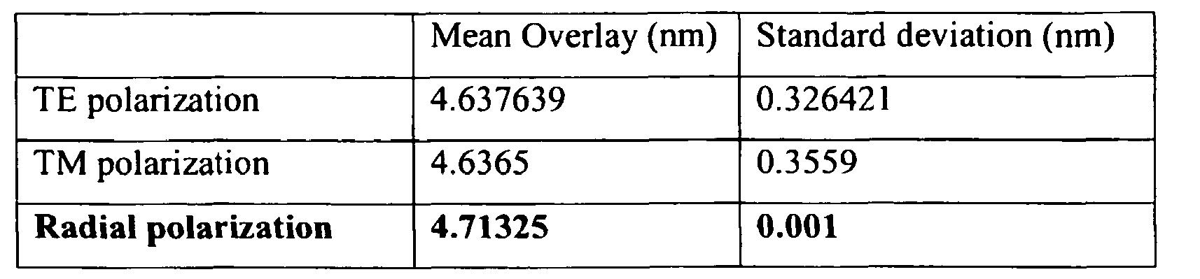 Figure NL1036123A1D00211