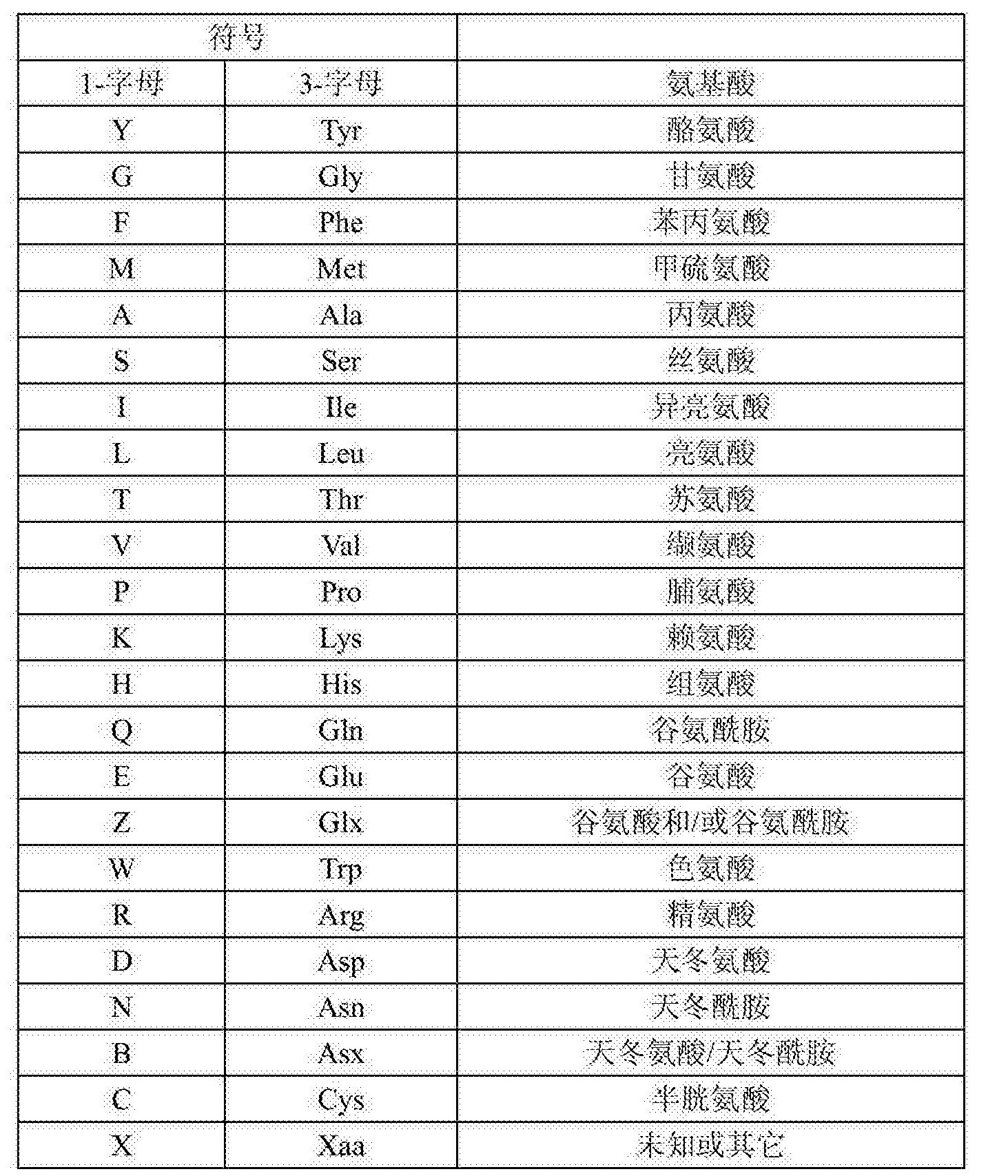 Figure CN104379602BD00551