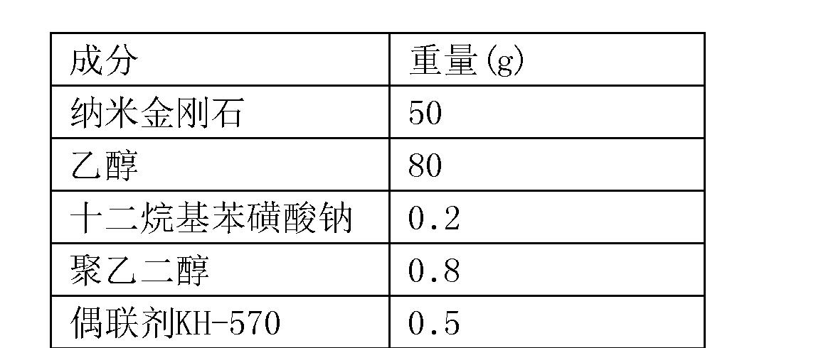 Figure CN106737256AD00071