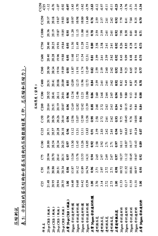 Figure CN104379466AD00151