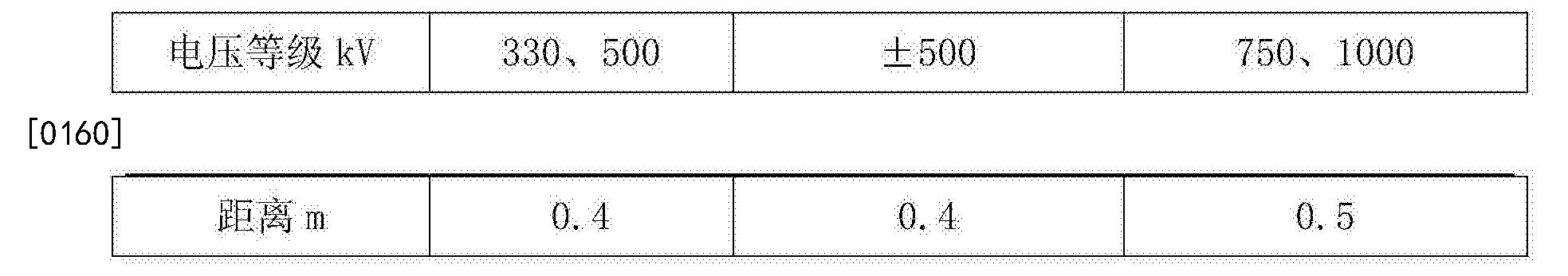 Figure CN107899143AD00161