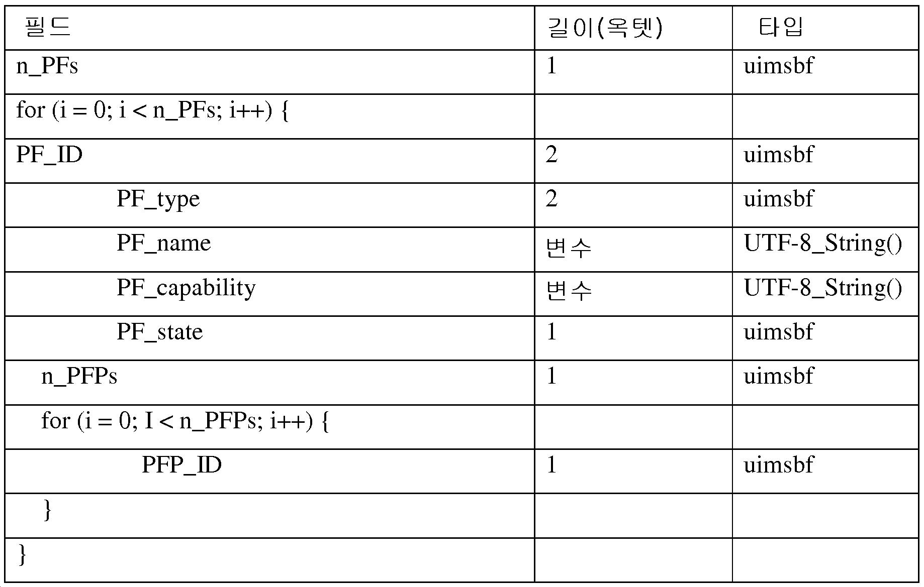 Figure 112015058943032-pct00001