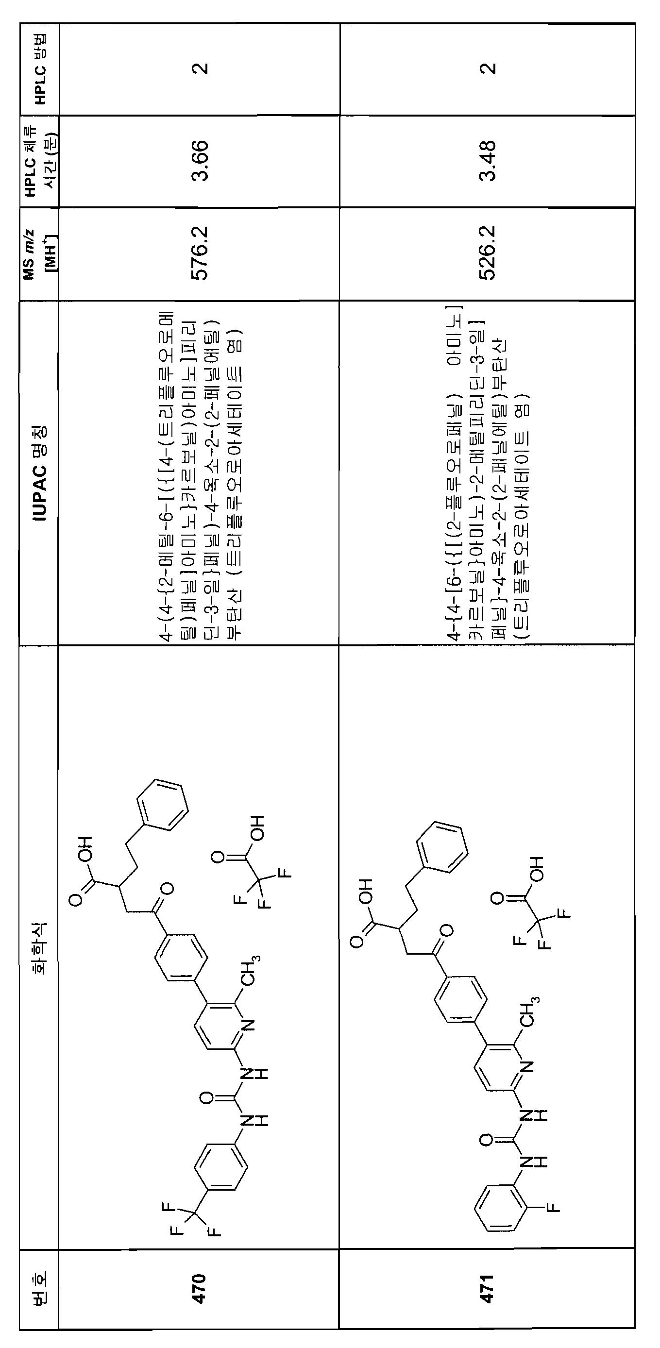 Figure 112007082249387-PCT00292