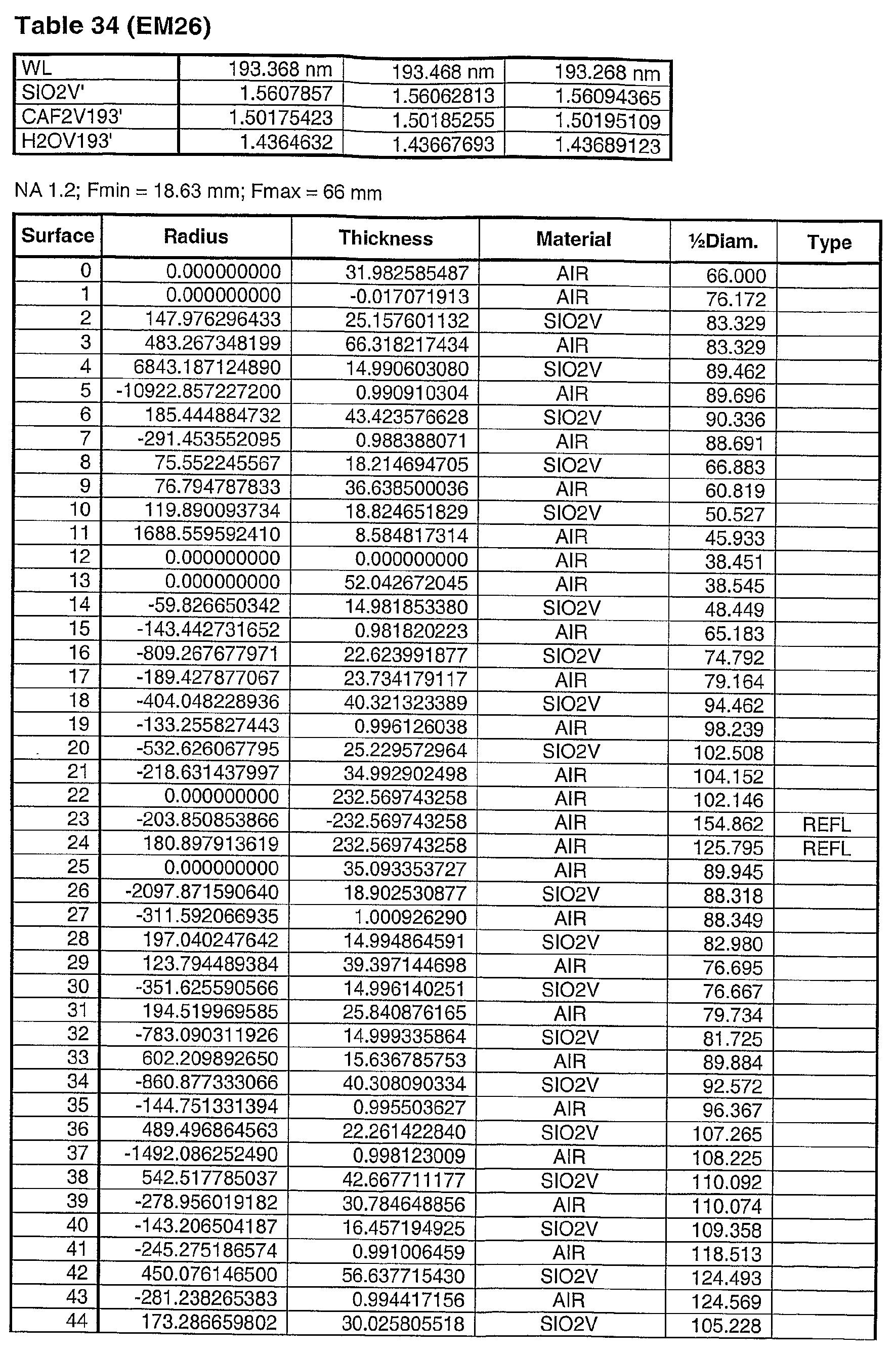 Figure 112012001788764-pat00049