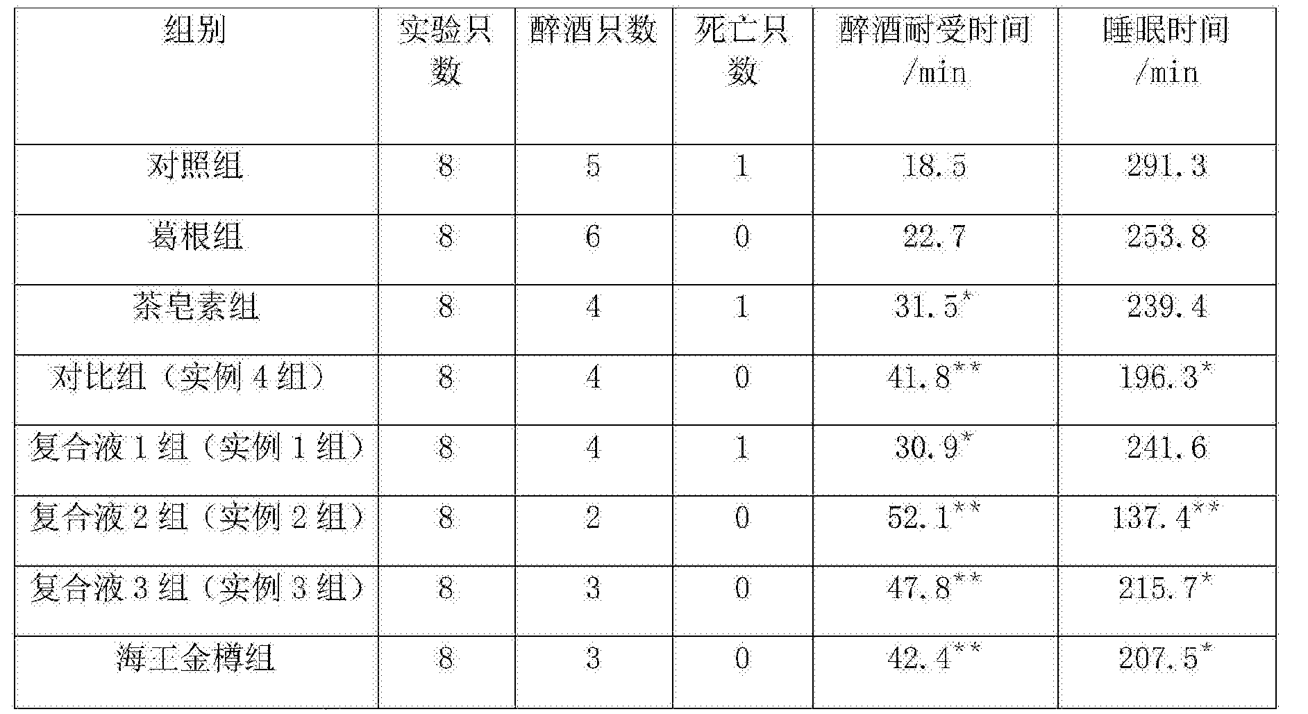 Figure CN106962934AD00082