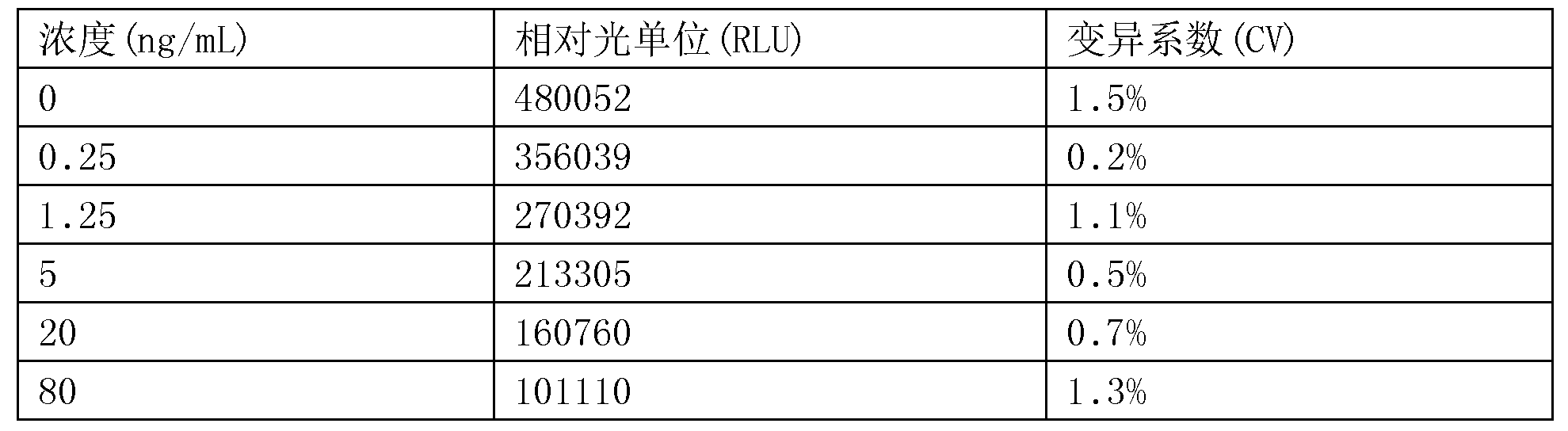Figure CN107655879BD00191