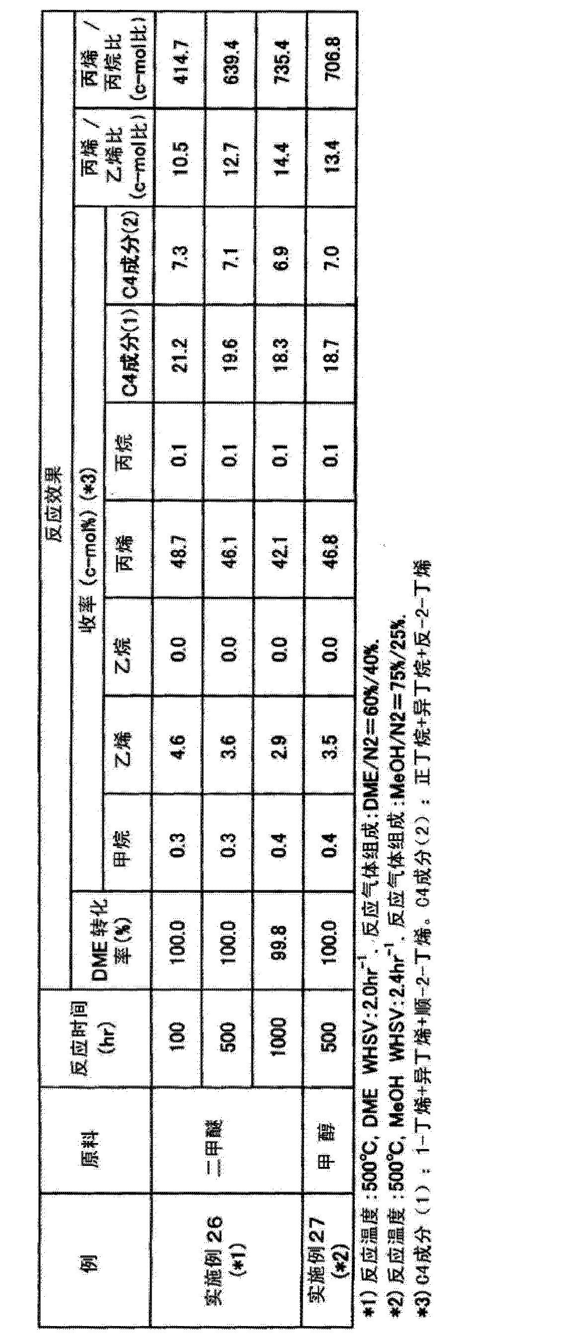 Figure CN102811813AD00271