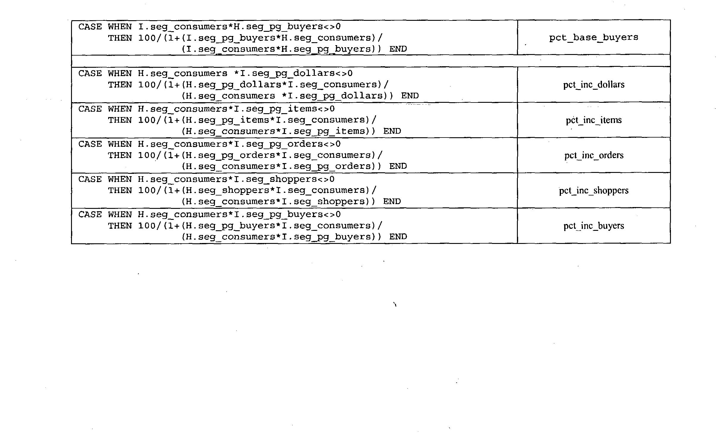Figure US20030177066A1-20030918-P00066