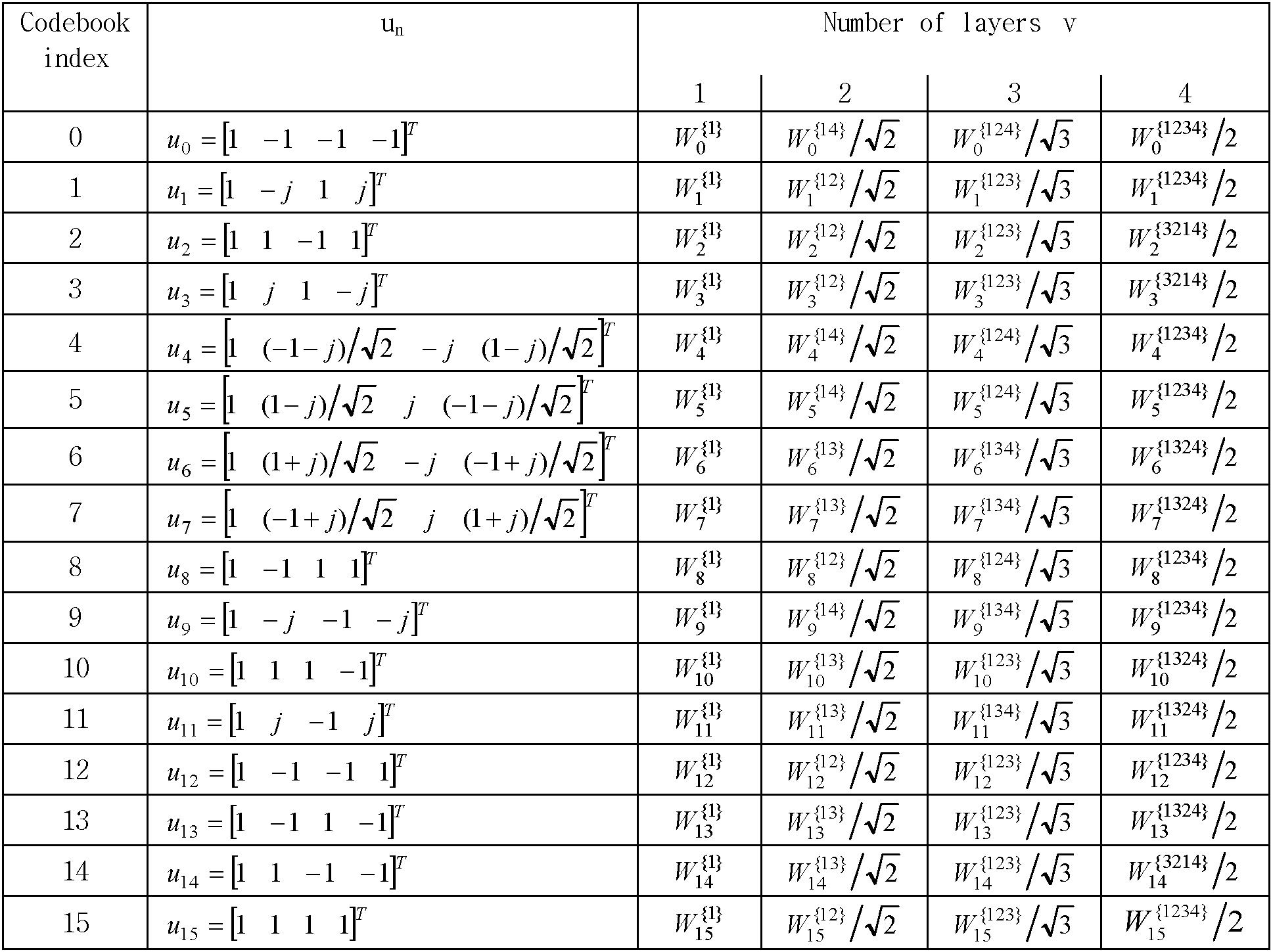 Figure 112011006288101-pat00030
