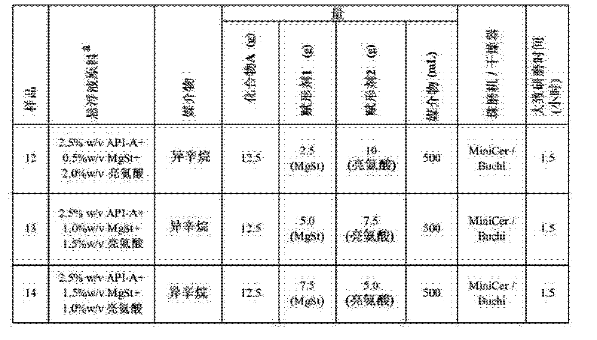 Figure CN104470503AD00292