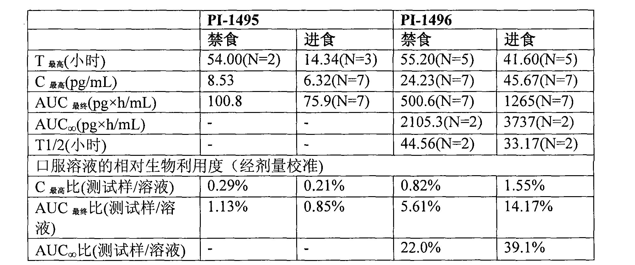 Figure CN101677963BD00451